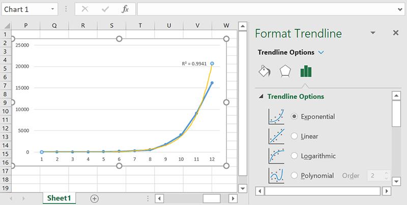Excel Trendlines Exponential