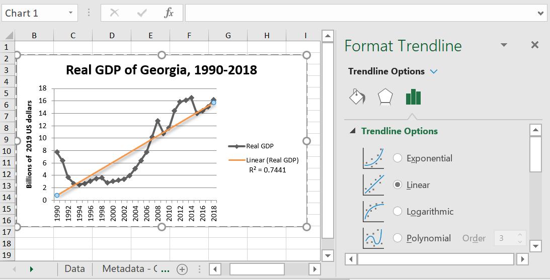 Excel-linjer linjära