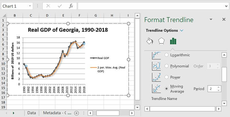 Excel-trendlinjer rörligt medelvärde