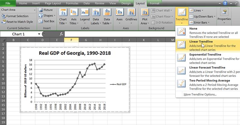 Excel Trendlines 2010 Lägg till