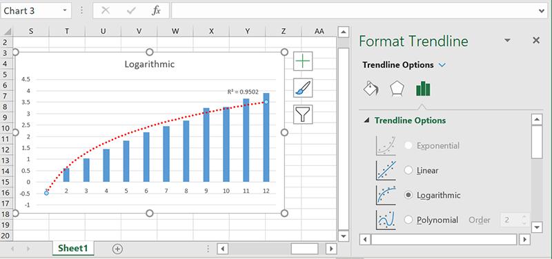 Excel Trendlines logaritmisk