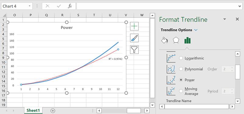 Excel Trendlines Power