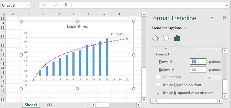 Excel Trendlines prognos