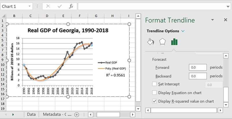 Excel R kvadrat
