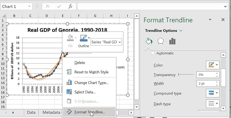 Trendformat i Excel-format
