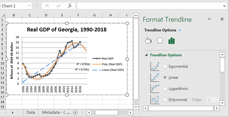 Flera trendlinjer i Excel