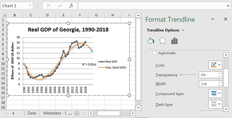 Excel Trendlines kosmetisk