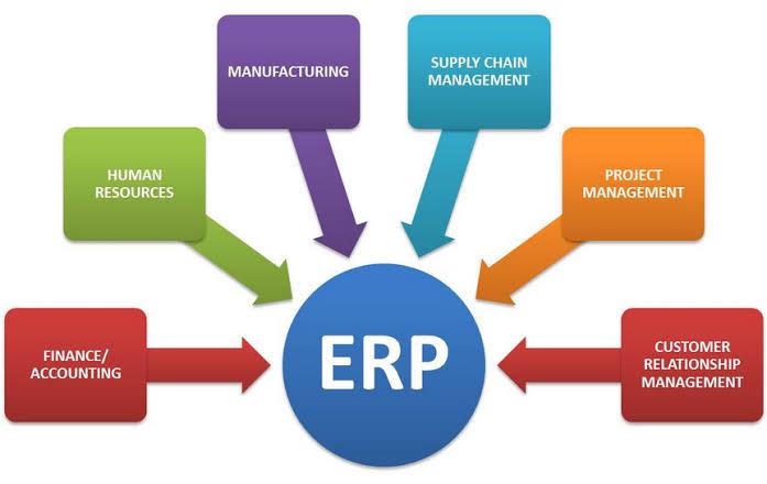 Förståelse för affärsinformationssystem och komponenter