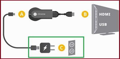 Koppla bort Chromecast från nätaggregatet