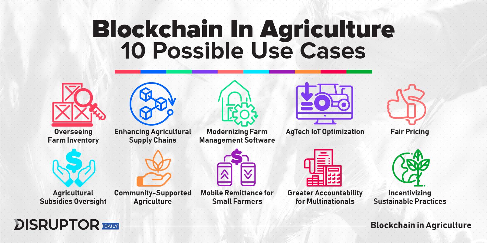 """https://iunlocked.org/wp-content/uploads/2020/01/1579189266_696_Ar-blockchain-vad-som-saknas-for-att-uppna-hallbart-jordbruk.png """"bredd ="""" 980 """"höjd ="""" 491"""