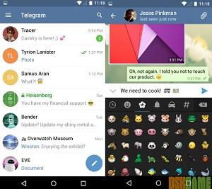 telegram hitta användar-ID