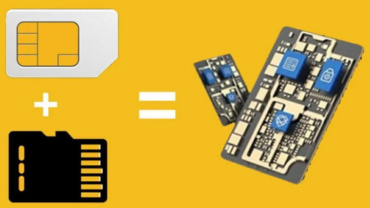 Xiaomi SIM microSD-kort smartphones