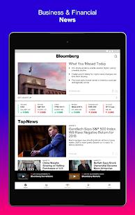 Bloomberg: Ảnh chụp màn hình thị trường và tin tức tài chính