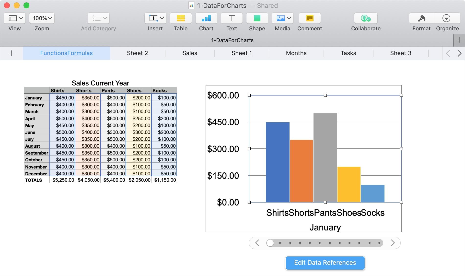Tạo biểu đồ tương tác với số Mac