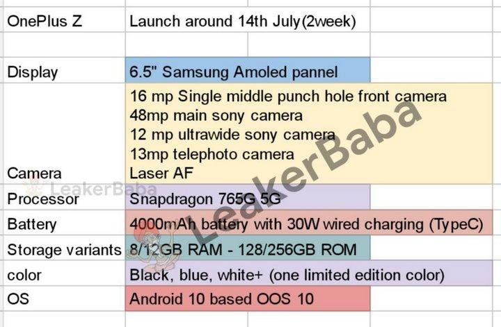 OnePlus Z prichádza v polovici júla - čo môžete očakávať? 2