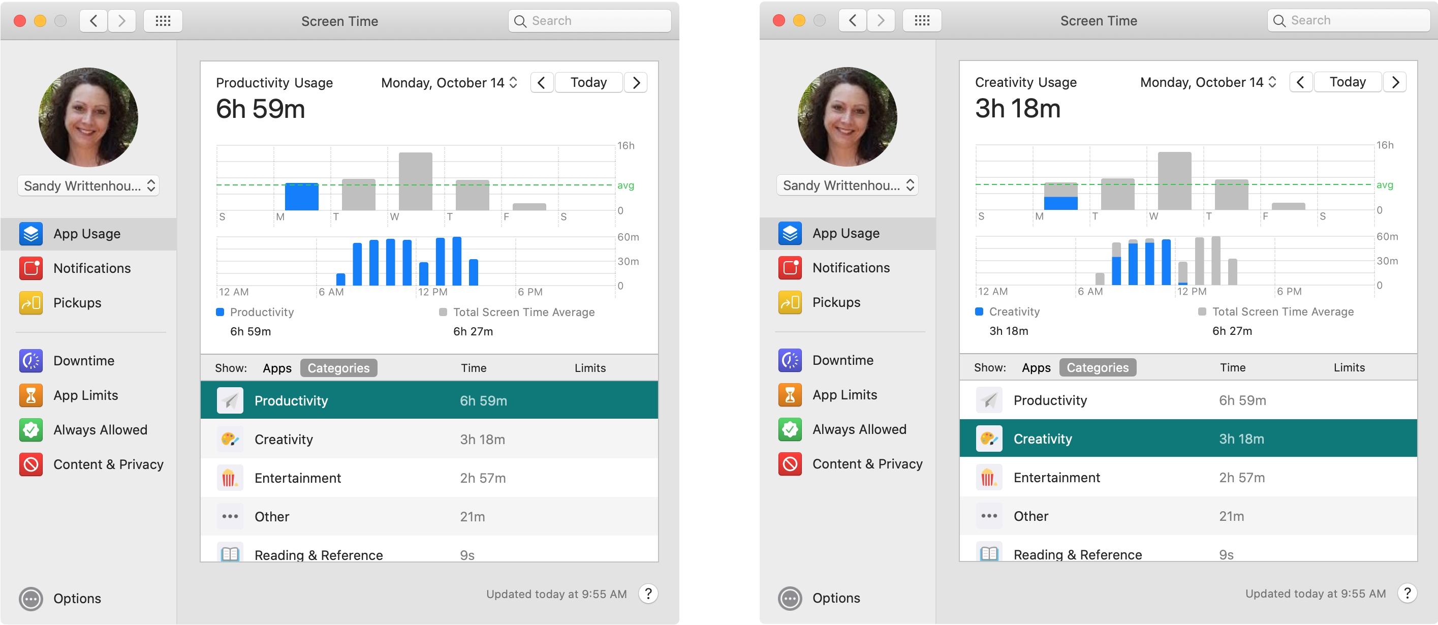 App-användning Produktivitet Kreativitet Mac