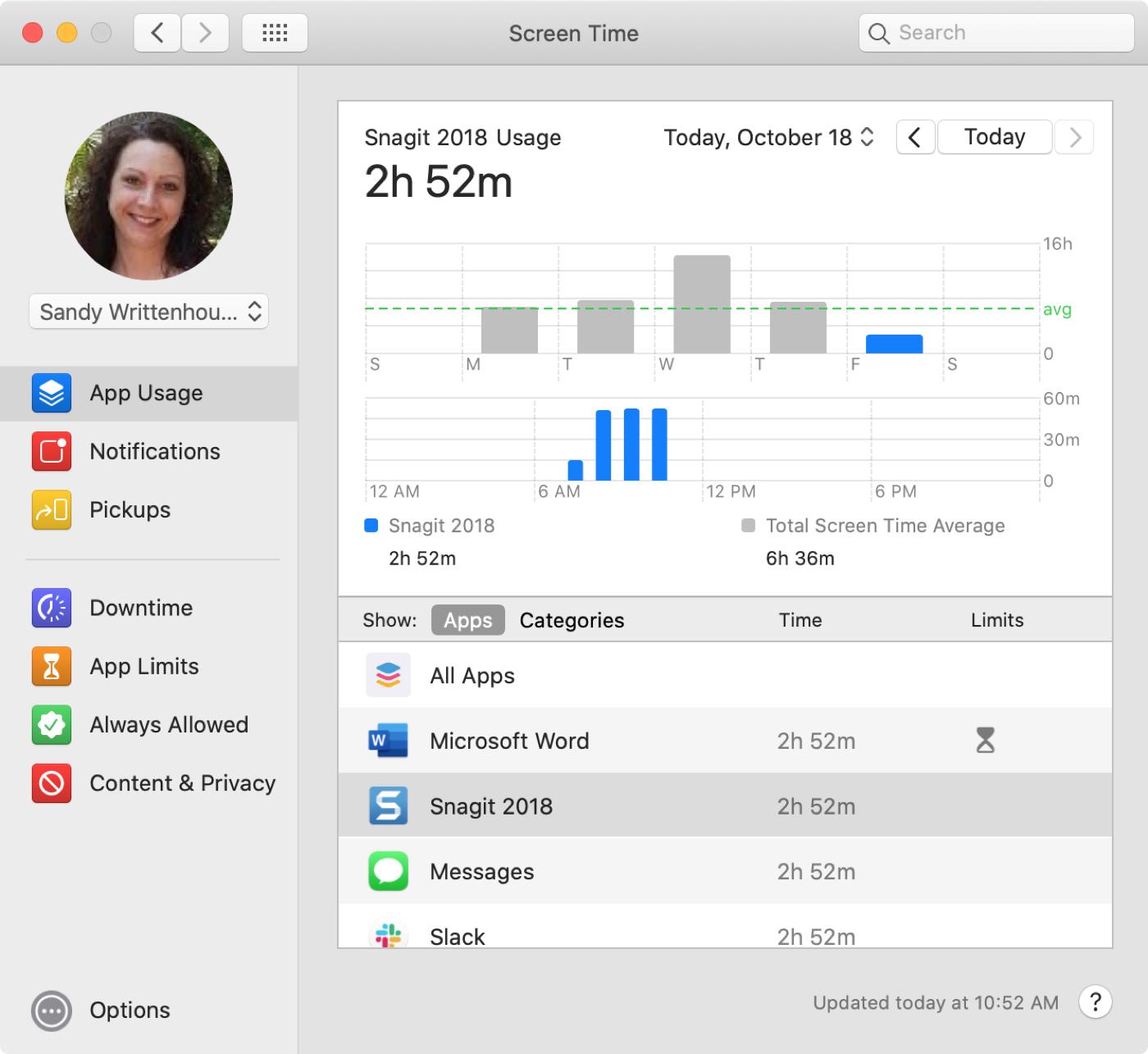 Appanvändning Apptid och begränsning av Mac