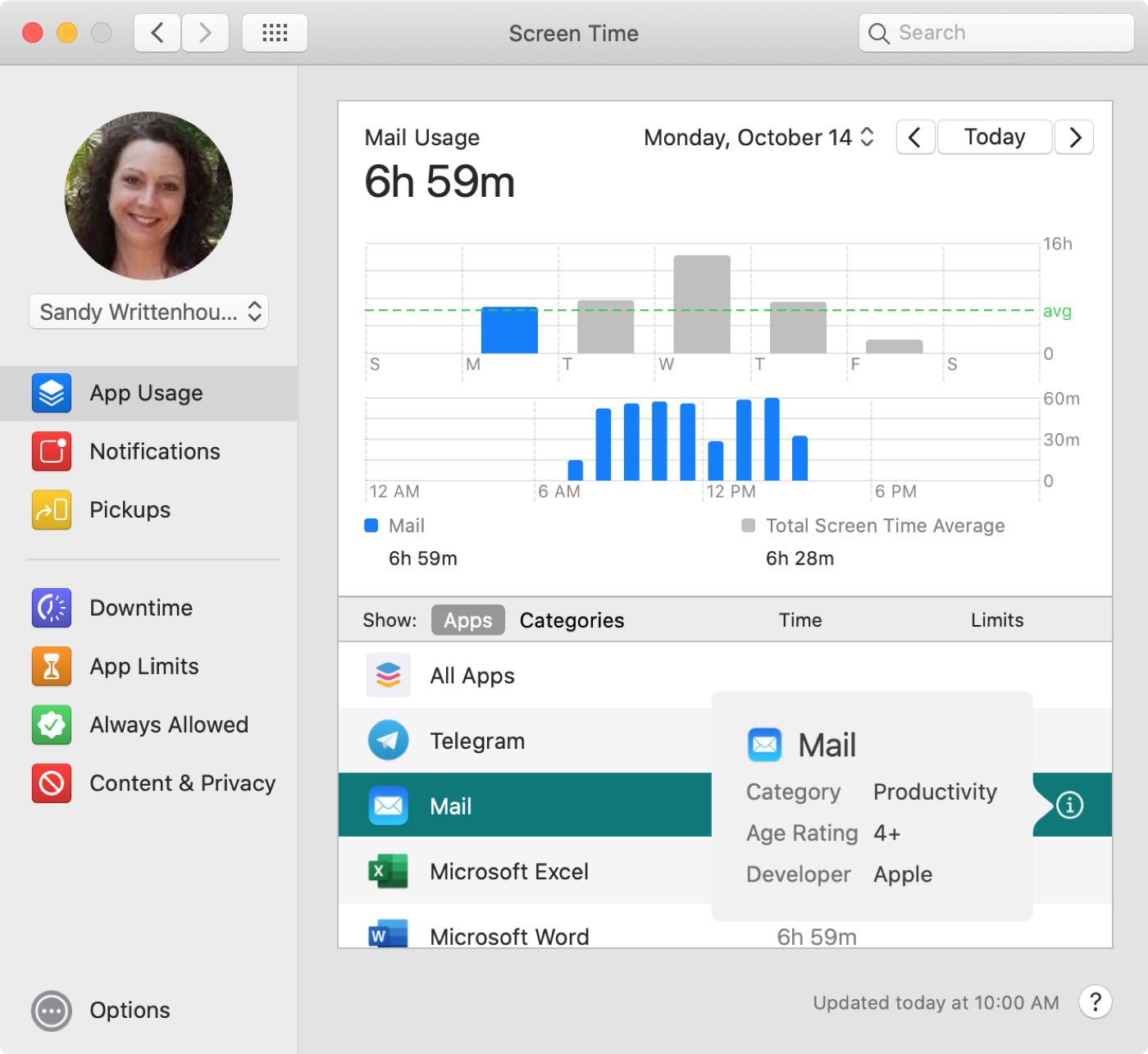 Appanvändning Appdetaljer Mac