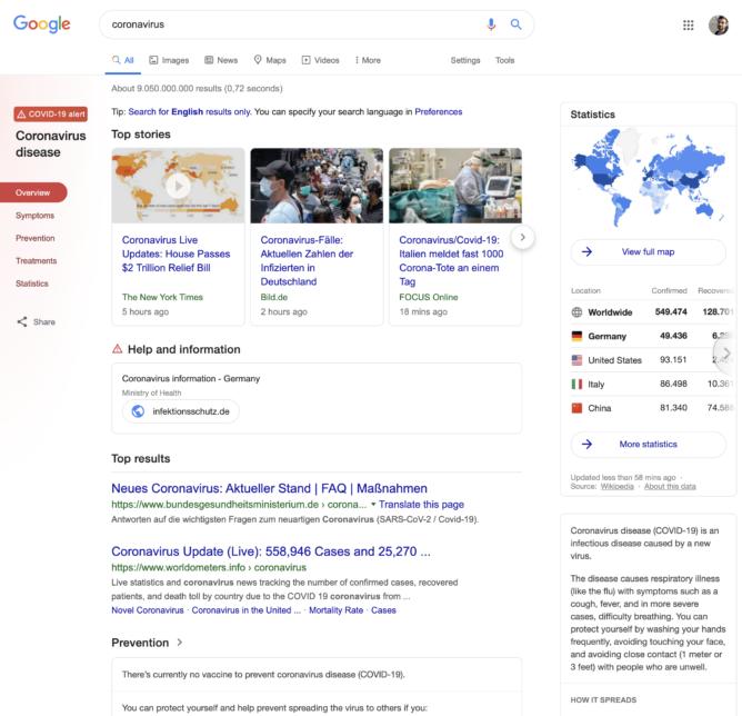 Správy spoločnosti Google o mobilite v komunite ukazujú, ako koronavírus zmenil spoločnosť (aktualizované) 1