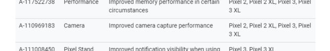 """pixel 3""""Smrteľná chyba"""" spôsobená chybami fotoaparátov tretích strán môže byť opravená v decembrovej aktualizácii 1"""