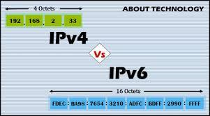 Nová fáza pripojenia na WWW začala s protokolom IPv6 1