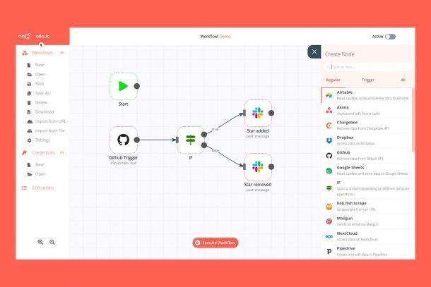 Ako automatizujete úlohy jednoduchým a bezplatným spôsobom? 1