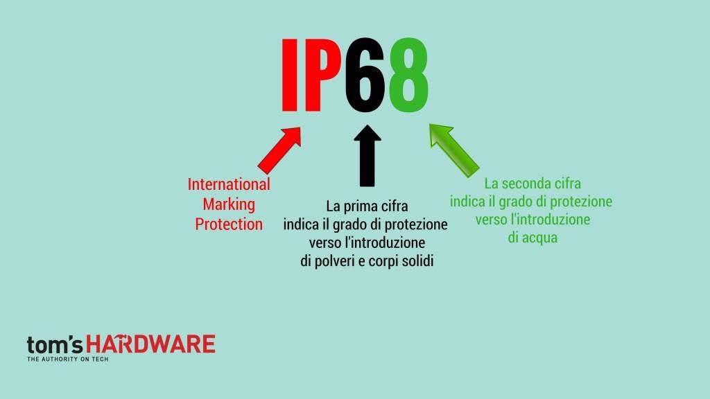 Certifikácia IP68