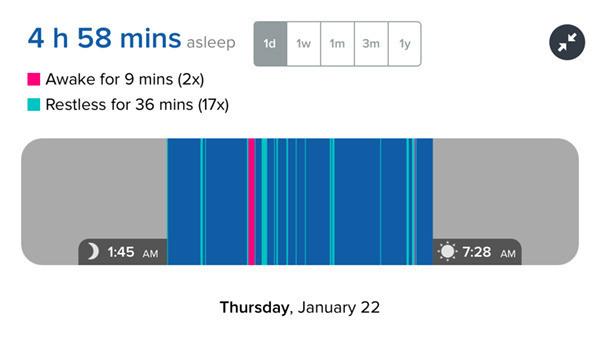 09 sledovač spánku