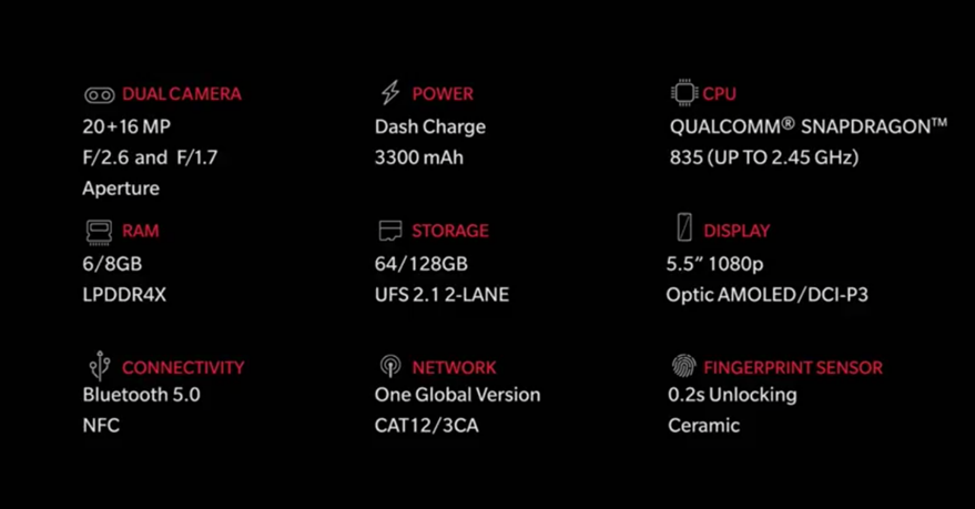 Špecifikácie OnePlus 5