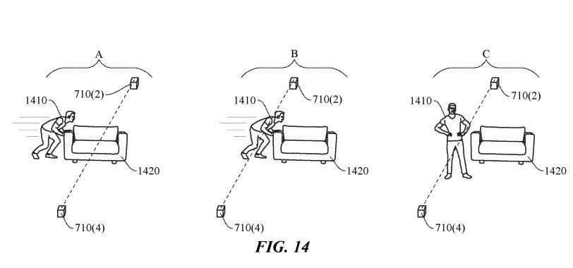 Apple registra patente de um sistema doméstico inteligente que pode se configurar 3