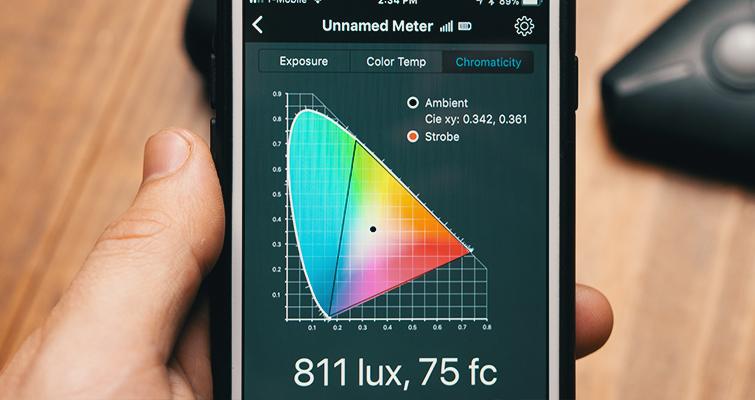 Revisão: Os Illuminati - um medidor de luz mãos-livres - Gráfico