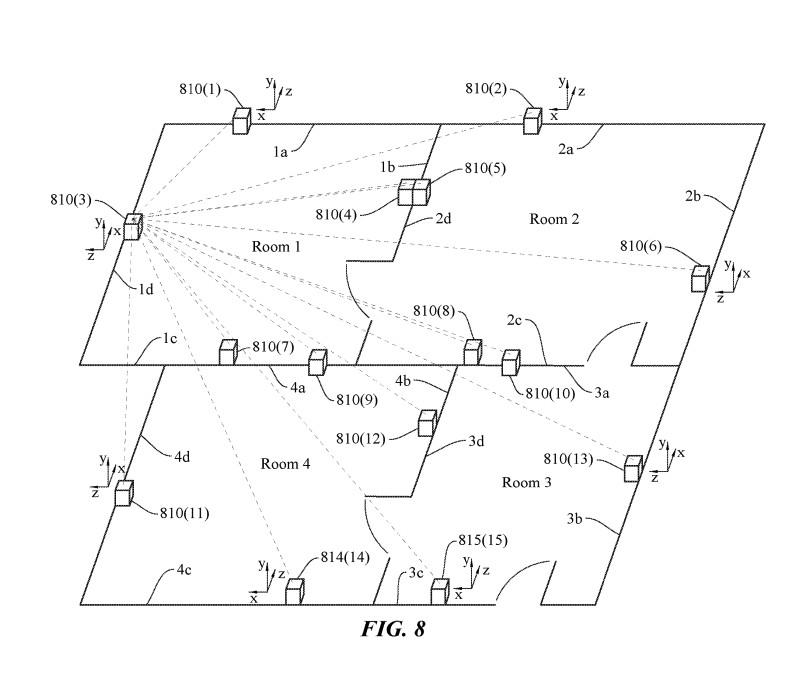 Apple registra patente de um sistema doméstico inteligente que pode se configurar 2