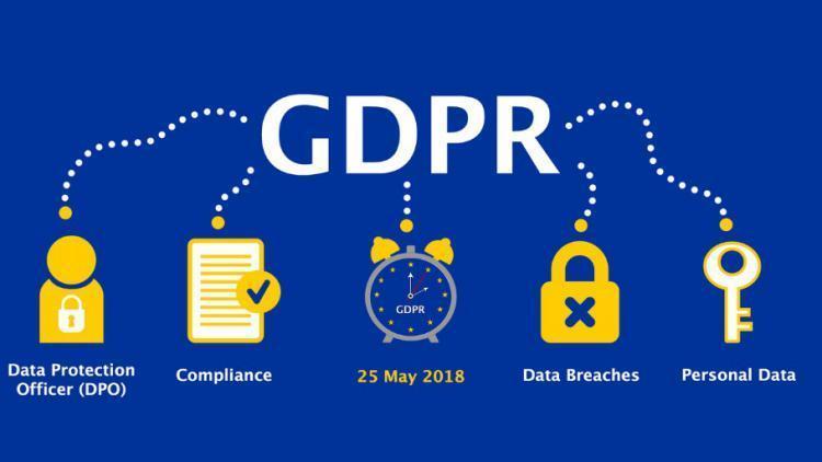 Elementos-chave e etapas importantes para o Regulamento Geral de Proteção de Dados (RGPD)