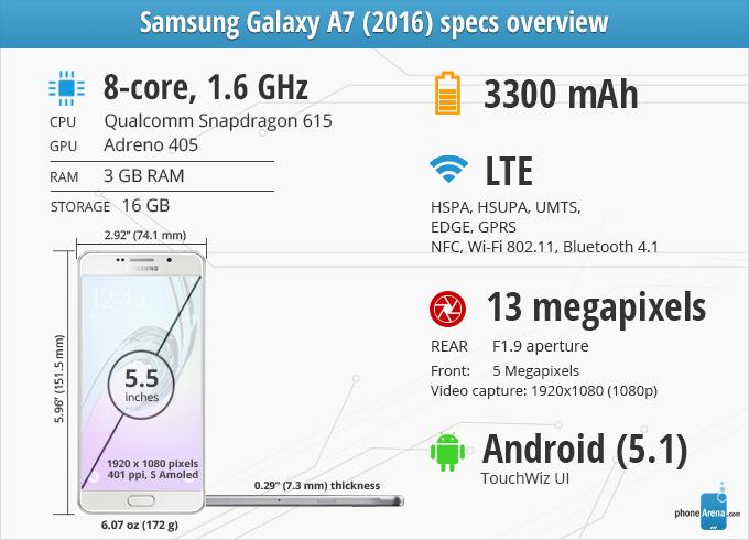 Samsung Galaxy A7 (2016) revisão