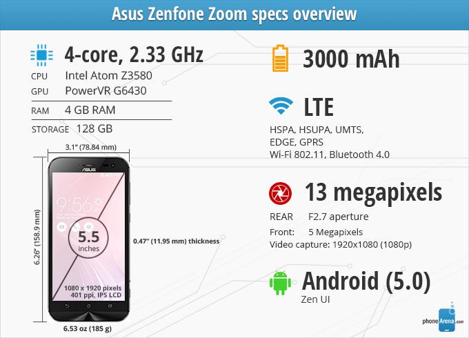 Teste do Asus Zenfone Zoom