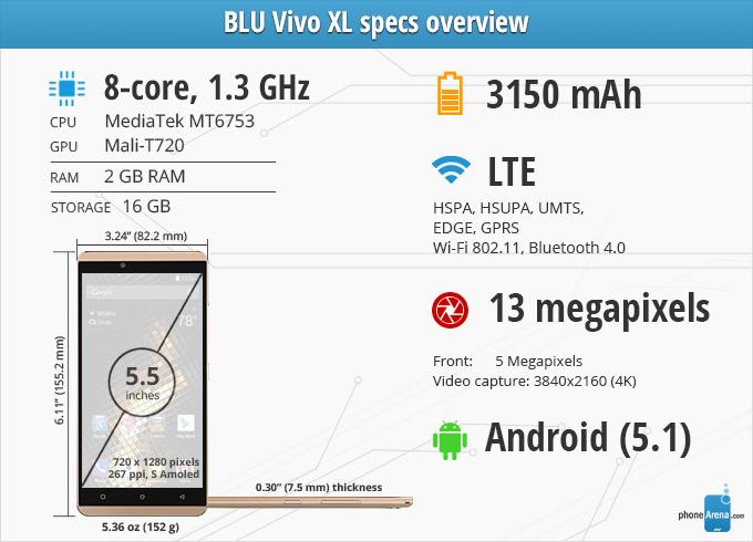 Avaliação do BLU Vivo XL