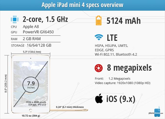 Apple  iPad mini 4 Reveja