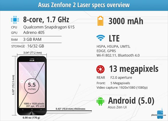 Asus Zenfone 2 Revisão do laser