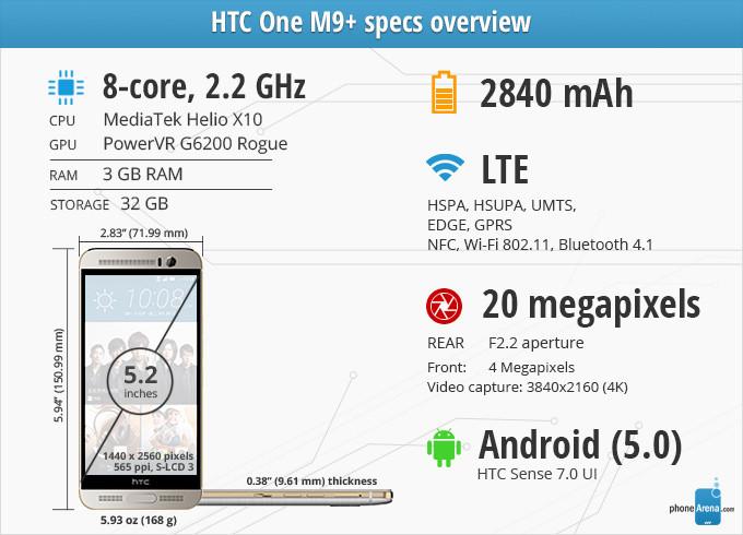 Avaliação do HTC One M9 +