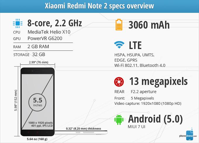 Xiaomi Redmi Note 2 Reveja