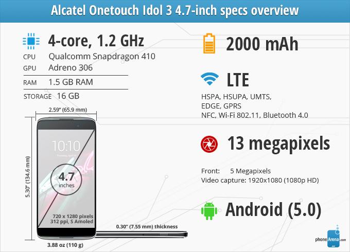 Alcatel Onetouch Idol 3 4.7de 5 polegadas