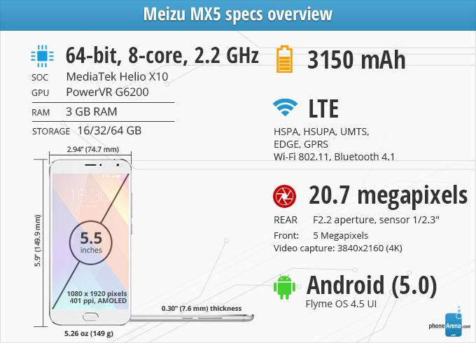 Revisão de Meizu MX5