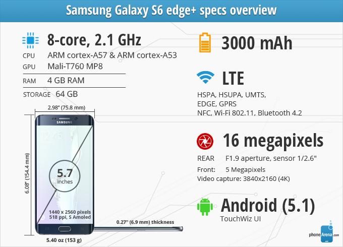 Samsung Galaxy Borda S6 + Revisão