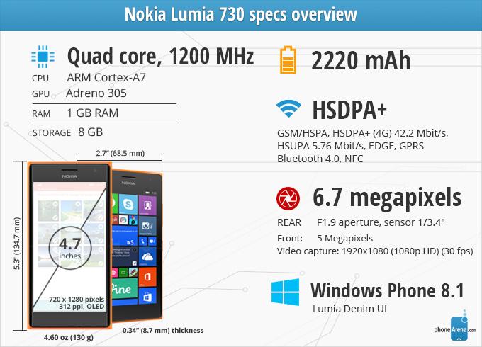 Avaliação do Nokia Lumia 730